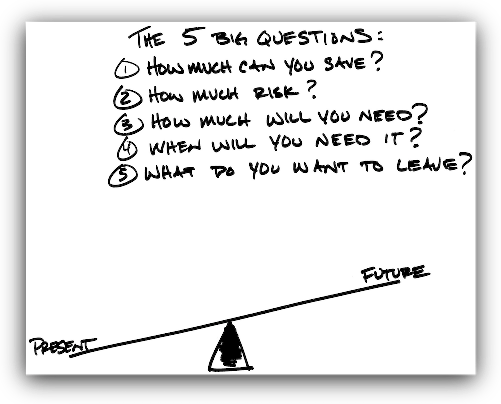 5 Big Questions - Carl Richards