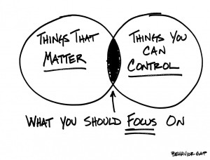 Carl Richards - Focus-thingsthatmatter