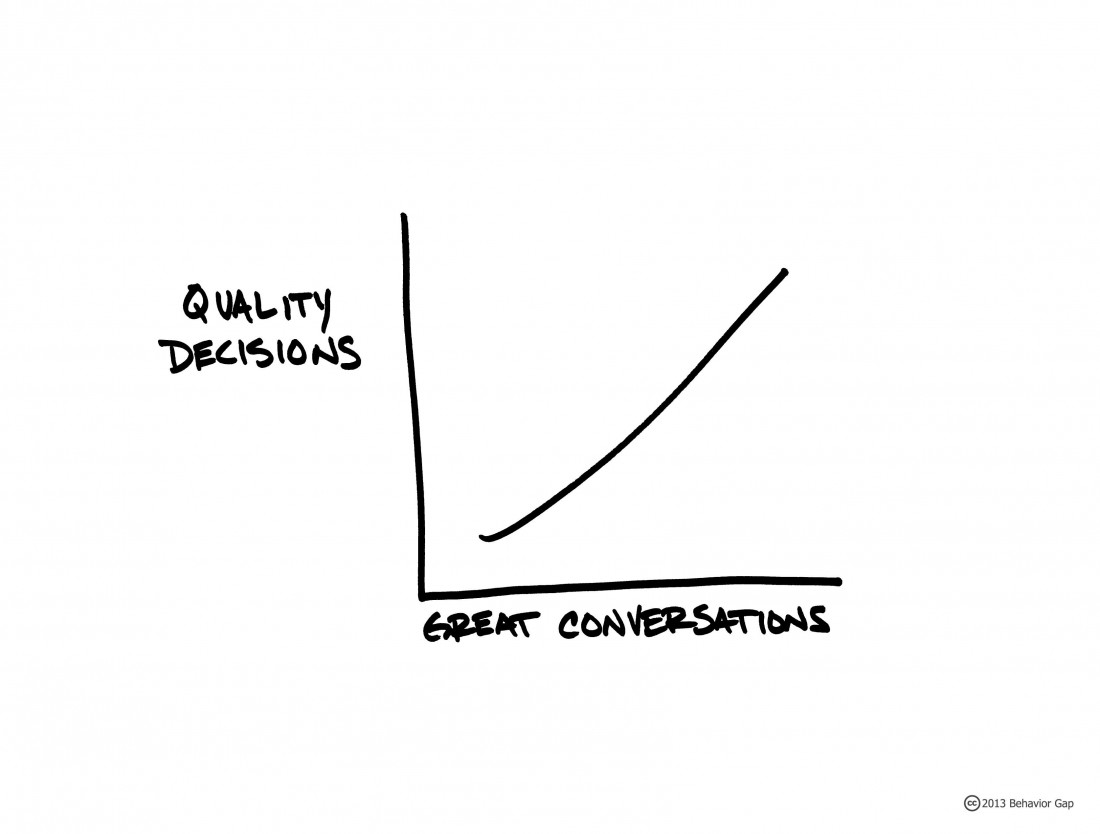 Carl Richards Sketch - Decisions That Lead to Great Conversations