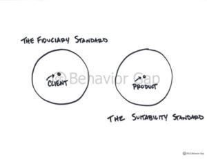 The-Fiduciary-Standard