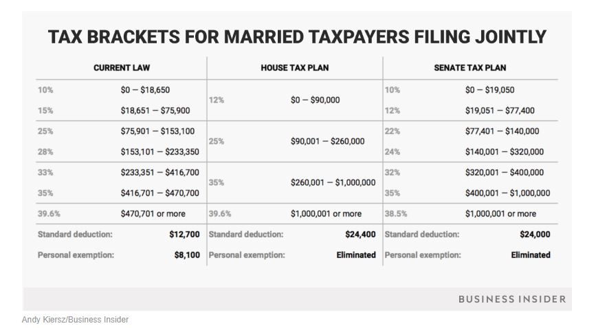 1040 Tax Tables Congress Calendar 2015 Calendar Template
